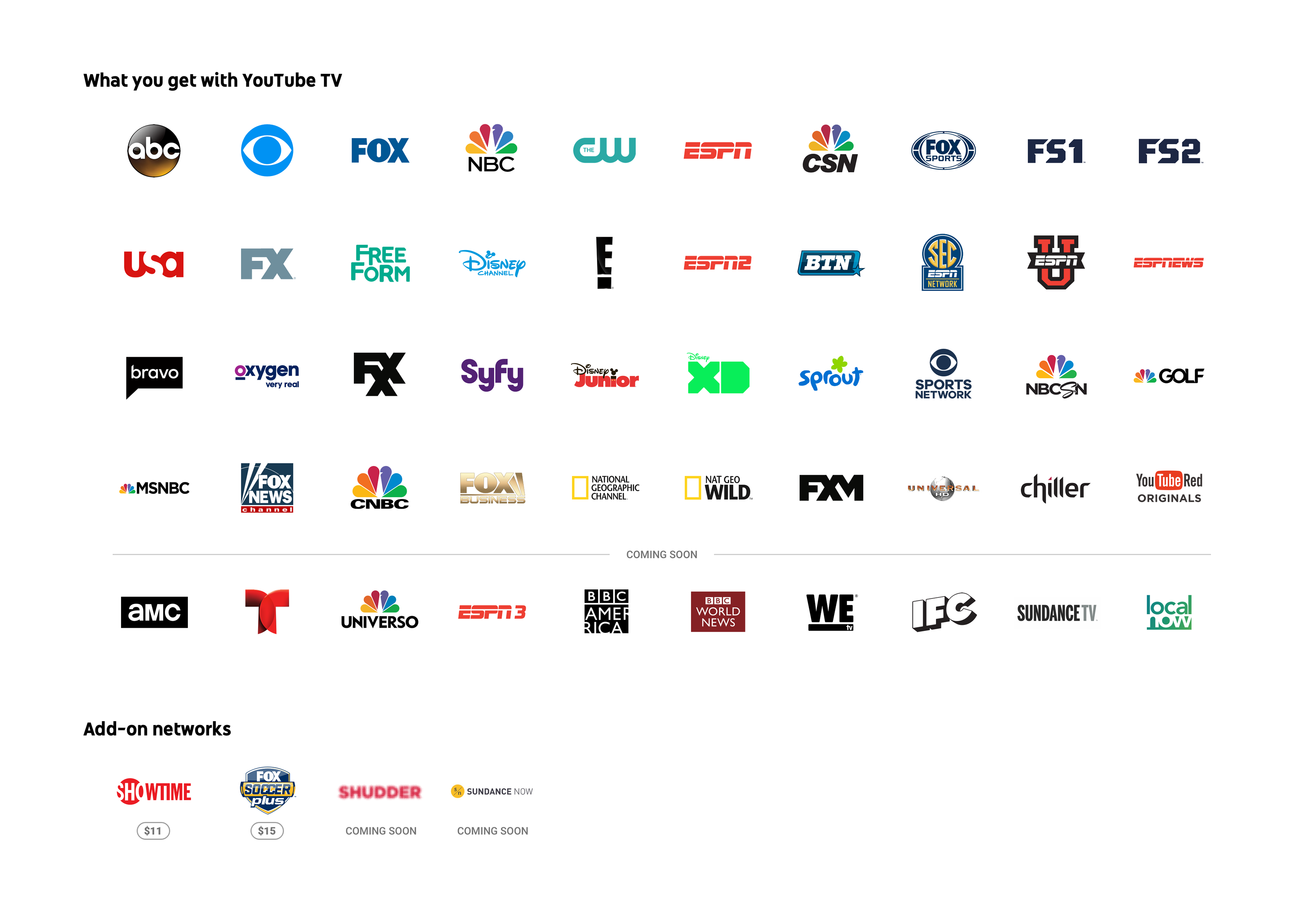 YouTube TV Network Grid